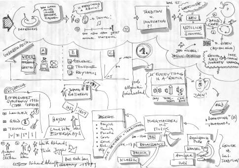 Pop will eat itself - Sketchnote S. 1 - Re:publica 15