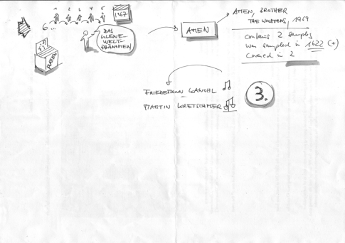 Pop will eat itself - Sketchnote S. 3 - Re:publica 15
